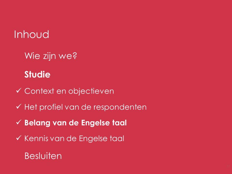Inhoud Wie zijn we? Studie Context en objectieven Het profiel van de respondenten Belang van de Engelse taal Kennis van de Engelse taal Besluiten 11