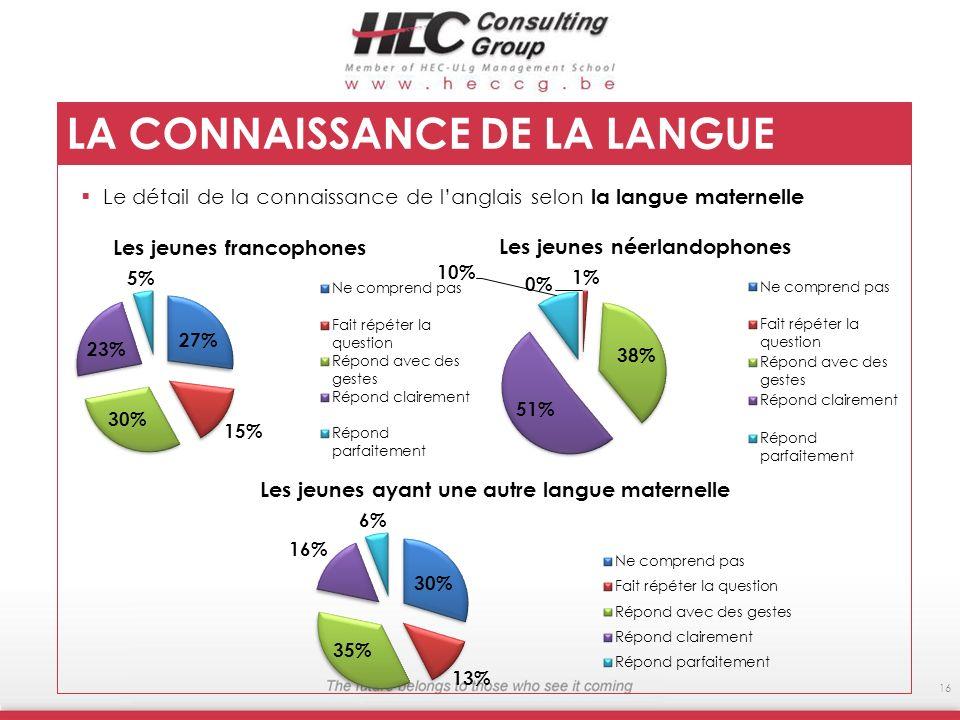 16 LA CONNAISSANCE DE LA LANGUE ANGLAISE Le détail de la connaissance de langlais selon la langue maternelle