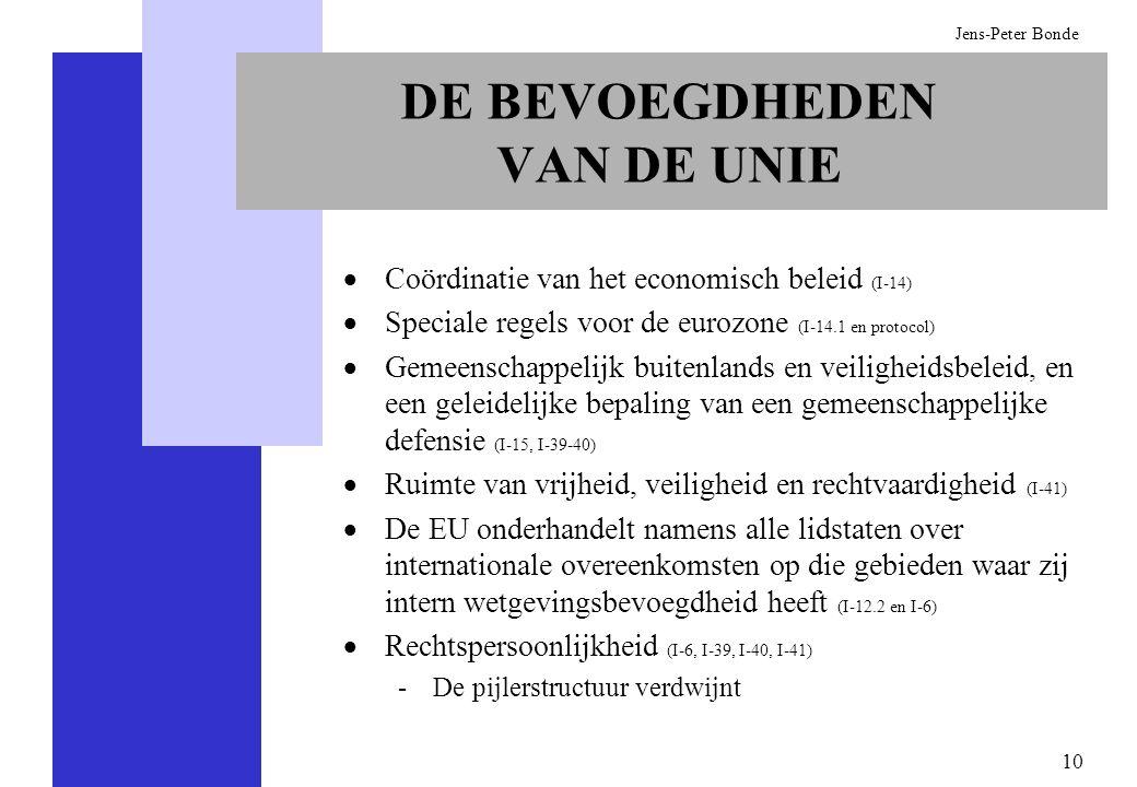 10 Jens-Peter Bonde Coördinatie van het economisch beleid (I-14) Speciale regels voor de eurozone (I-14.1 en protocol) Gemeenschappelijk buitenlands e