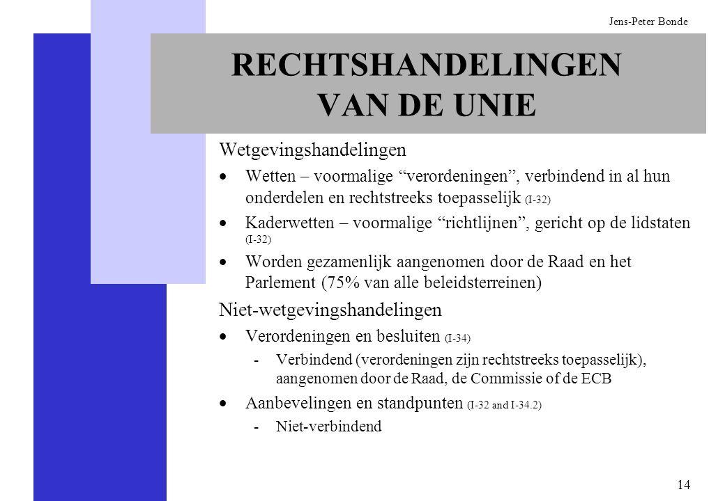 14 Jens-Peter Bonde RECHTSHANDELINGEN VAN DE UNIE Wetgevingshandelingen Wetten – voormalige verordeningen, verbindend in al hun onderdelen en rechtstr