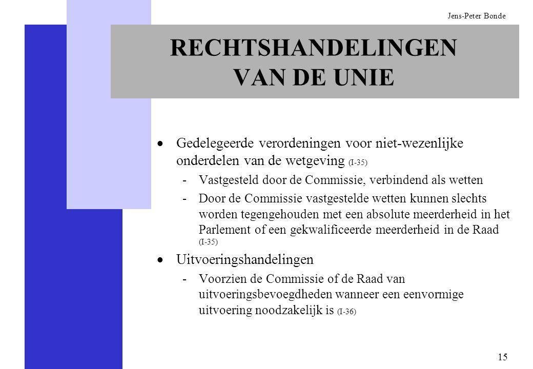 15 Jens-Peter Bonde Gedelegeerde verordeningen voor niet-wezenlijke onderdelen van de wetgeving (I-35) -Vastgesteld door de Commissie, verbindend als