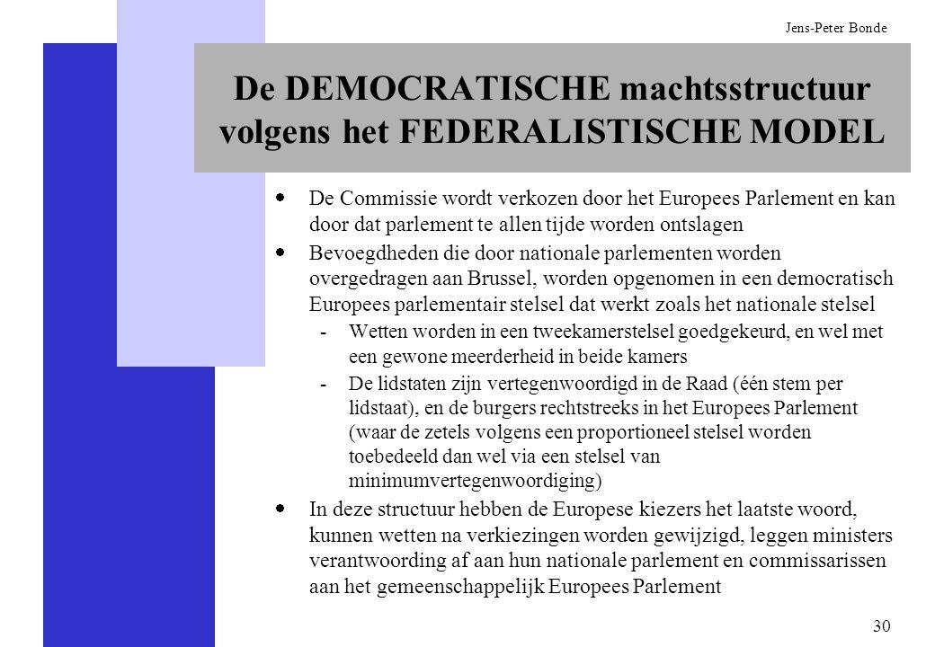 30 Jens-Peter Bonde De DEMOCRATISCHE machtsstructuur volgens het FEDERALISTISCHE MODEL De Commissie wordt verkozen door het Europees Parlement en kan