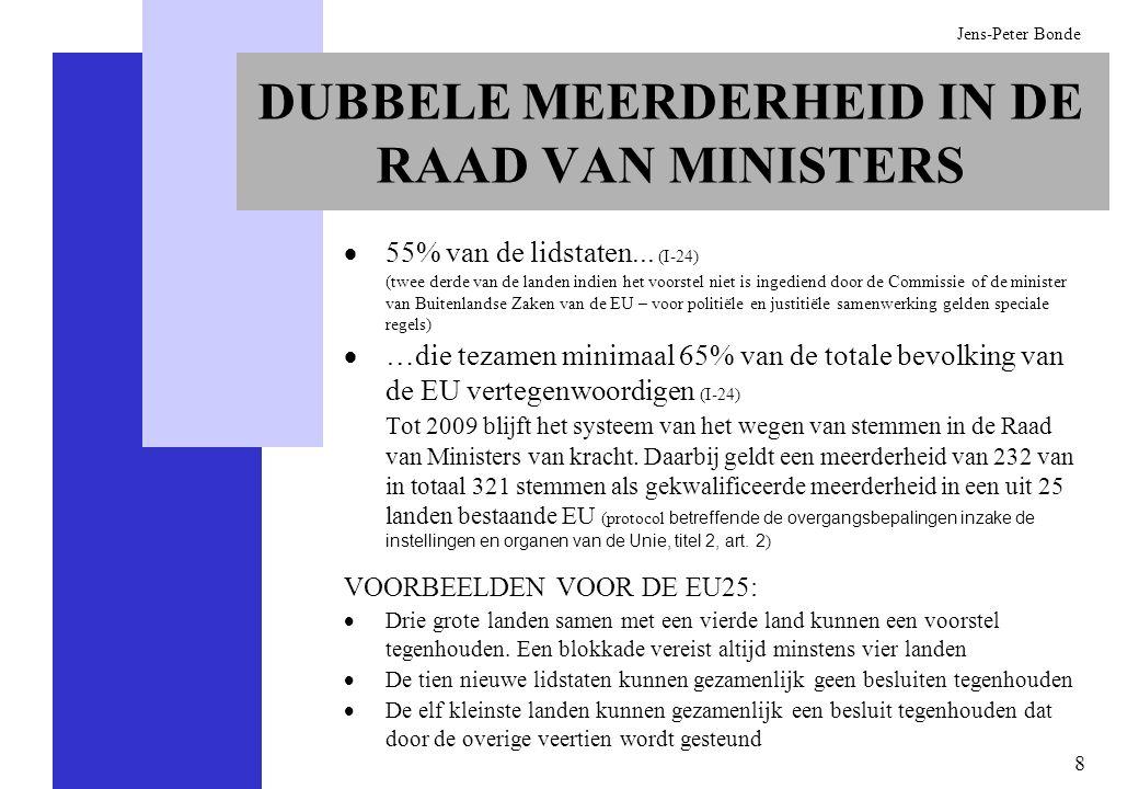 9 Jens-Peter Bonde DE BEVOEGDHEDEN VAN DE UNIE Exclusieve bevoegdheden van de EU (I-12) -Lidstaten zijn uitsluitend gerechtigd op te treden met toestemming van de EU Gedeelde bevoegdheden (I-13) -Op terreinen waar de EU in wetgeving voorziet hebben de lidstaten niet langer het recht om zelf wetgeving op te stellen Bevoegdheid om coördinerend op te treden (I-16) -Bevoegdheid van de Unie om ondersteunend, coördinerend of aanvullend op te treden ten aanzien van de acties van de lidstaten -De EU kan wetten aannemen, maar is niet gerechtigd tot harmonisering van de wetten van de lidstaten (I-15.5)