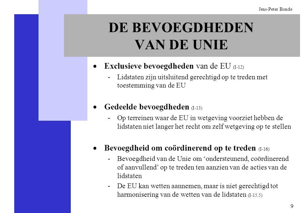 9 Jens-Peter Bonde DE BEVOEGDHEDEN VAN DE UNIE Exclusieve bevoegdheden van de EU (I-12) -Lidstaten zijn uitsluitend gerechtigd op te treden met toeste