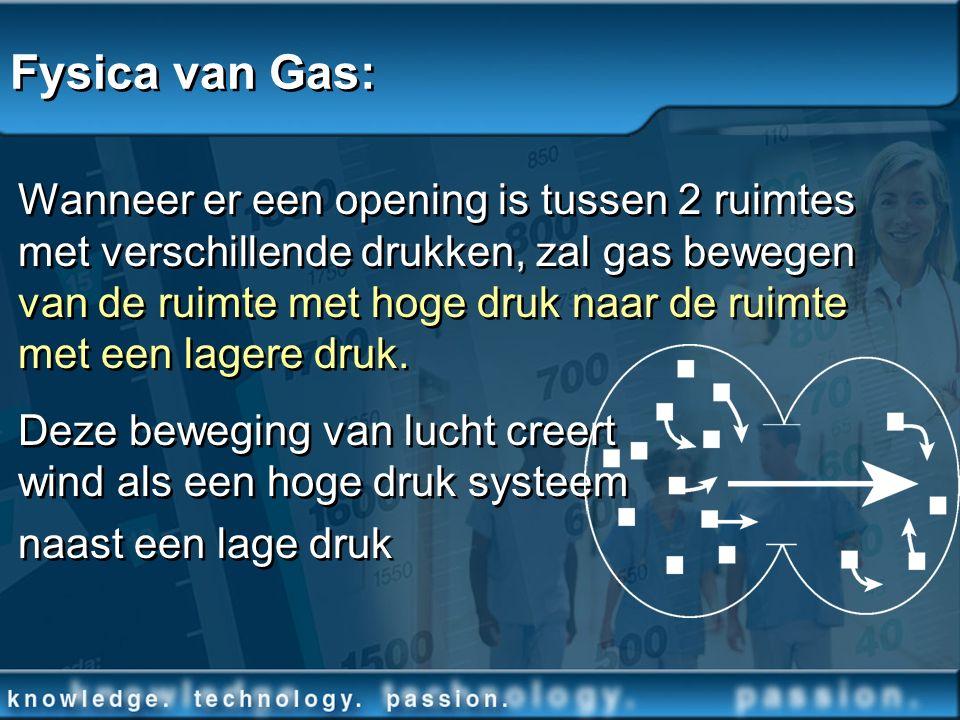 Fysica van Gas: Wanneer er een opening is tussen 2 ruimtes met verschillende drukken, zal gas bewegen van de ruimte met hoge druk naar de ruimte met e