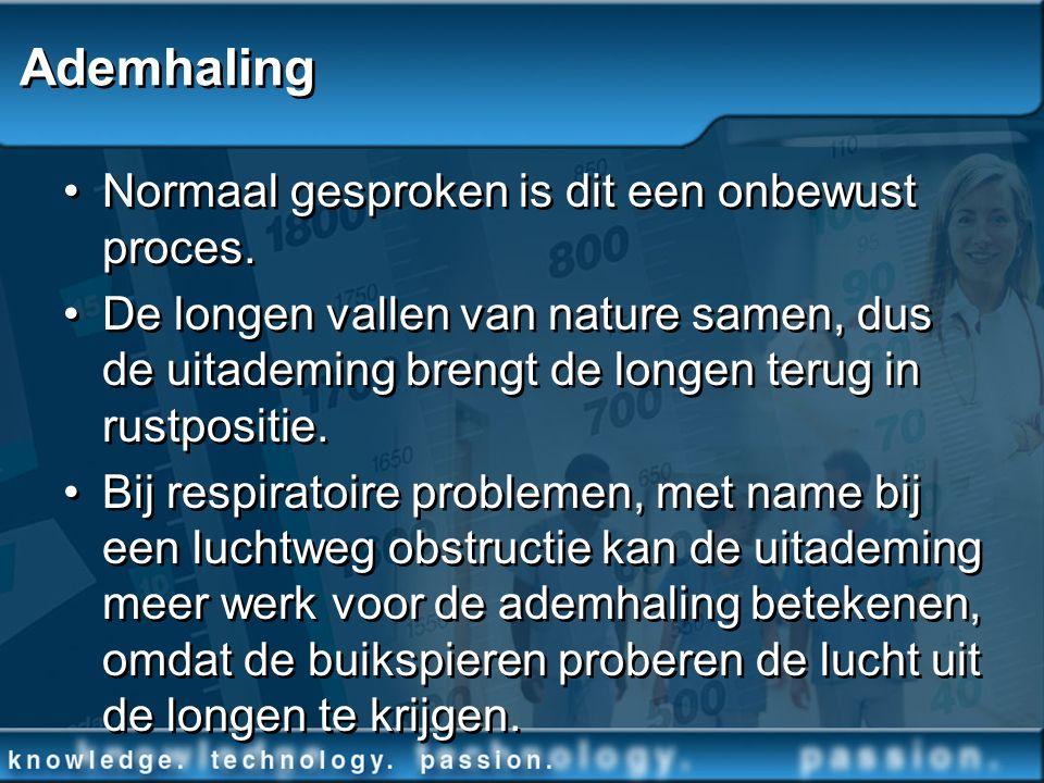 Ademhaling Normaal gesproken is dit een onbewust proces. De longen vallen van nature samen, dus de uitademing brengt de longen terug in rustpositie. B