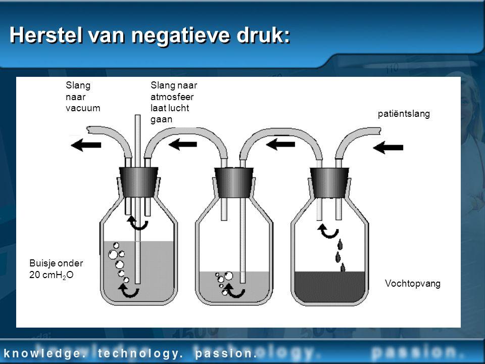Herstel van negatieve druk: 2cm fluid water sealCollection bottleSuction control patiëntslang Vochtopvang Slang naar atmosfeer laat lucht gaan Buisje