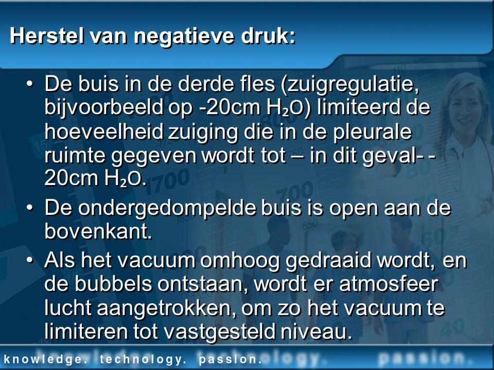 Herstel van negatieve druk: De buis in de derde fles (zuigregulatie, bijvoorbeeld op -20cm H O ) limiteerd de hoeveelheid zuiging die in de pleurale r