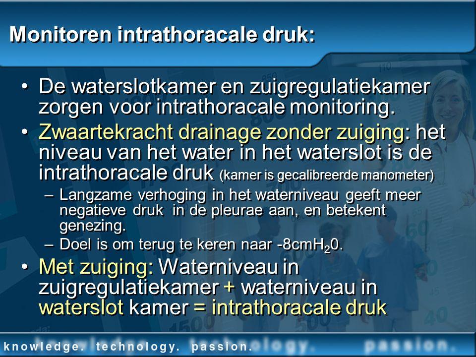 Monitoren intrathoracale druk: De waterslotkamer en zuigregulatiekamer zorgen voor intrathoracale monitoring. Zwaartekracht drainage zonder zuiging: h