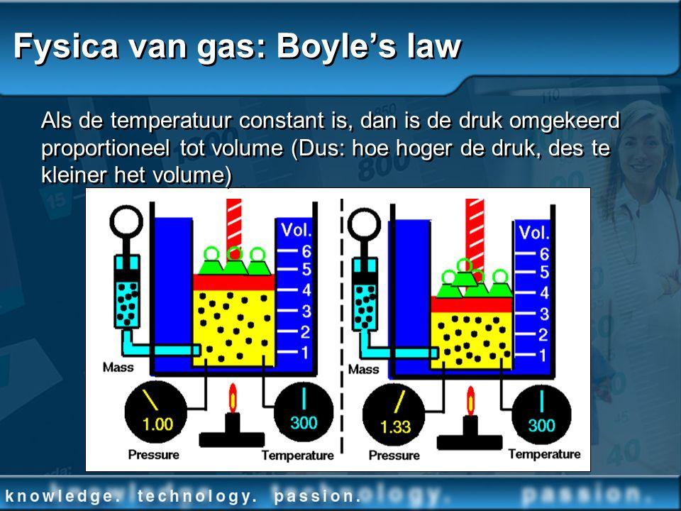 Fysica van gas: Boyles law Als de temperatuur constant is, dan is de druk omgekeerd proportioneel tot volume (Dus: hoe hoger de druk, des te kleiner h
