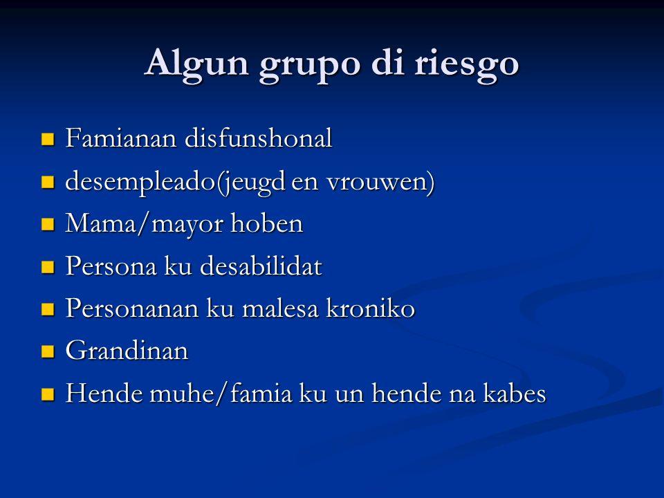 Algun grupo di riesgo Famianan disfunshonal Famianan disfunshonal desempleado(jeugd en vrouwen) desempleado(jeugd en vrouwen) Mama/mayor hoben Mama/ma