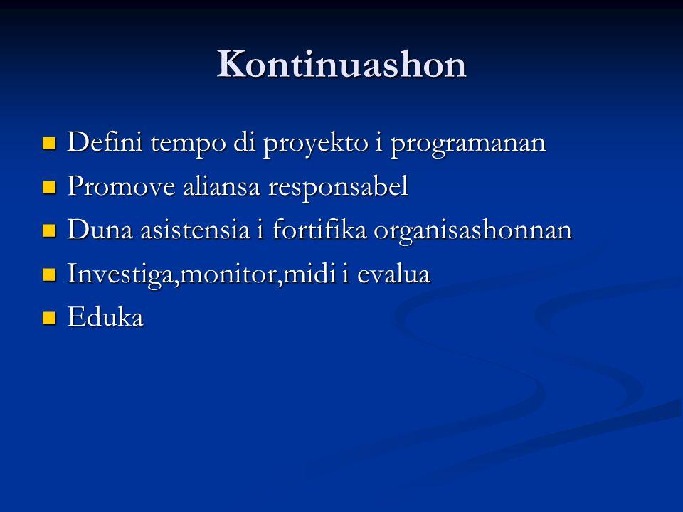 Kontinuashon Defini tempo di proyekto i programanan Defini tempo di proyekto i programanan Promove aliansa responsabel Promove aliansa responsabel Dun