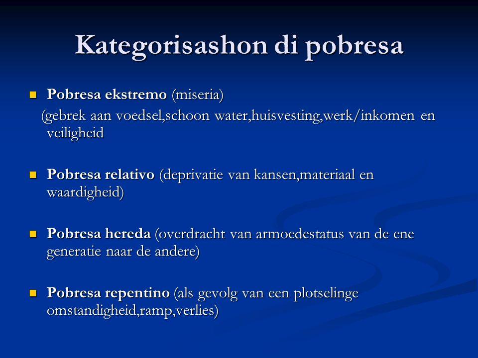Kategorisashon di pobresa Pobresa ekstremo (miseria) Pobresa ekstremo (miseria) (gebrek aan voedsel,schoon water,huisvesting,werk/inkomen en veilighei