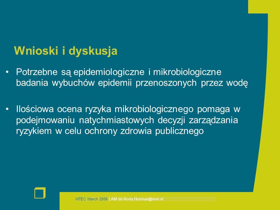 MTEC March 2006 | AM.de.Roda.Husman@rivm.nl r Wnioski i dyskusja Potrzebne są epidemiologiczne i mikrobiologiczne badania wybuchów epidemii przenoszon