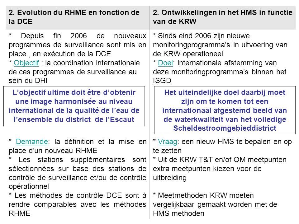 3.Coordination des programmes de surveillance au sein du DHI et évolution du RHME (1) 3.