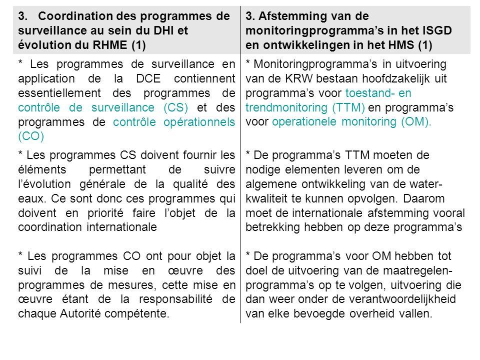 3.Coordination des programmes de surveillance au sein du DHI Escaut et évolution du RHME (2) 3.