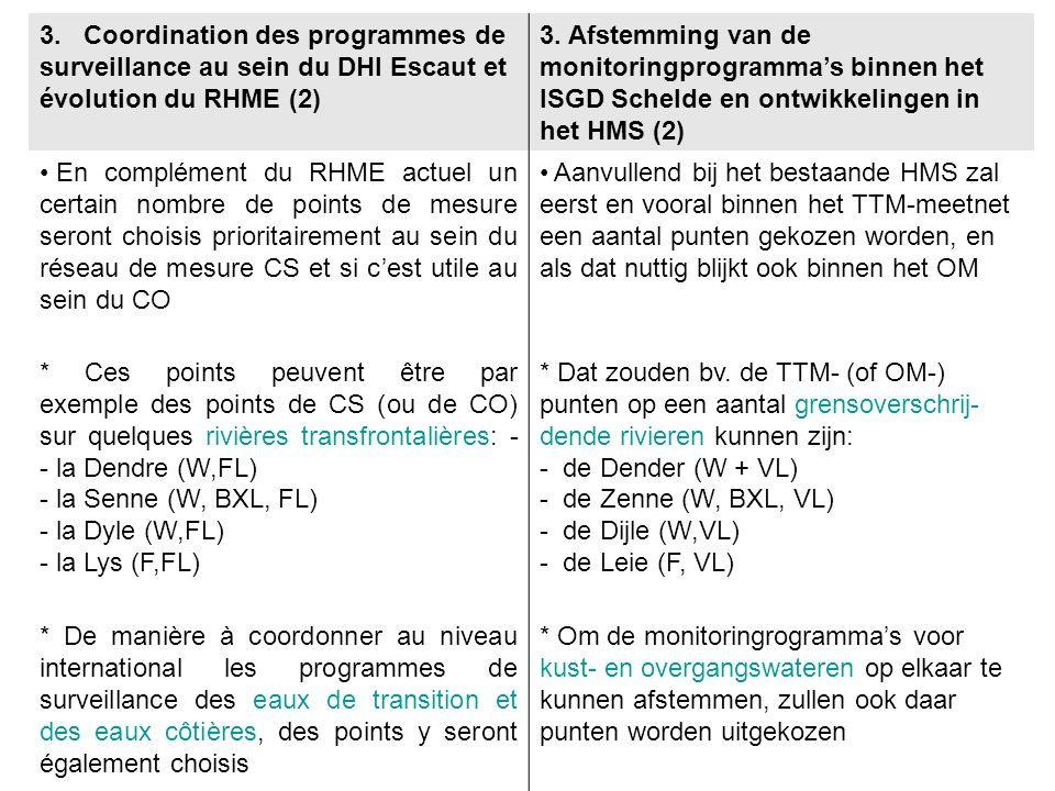 3. Coordination des programmes de surveillance au sein du DHI Escaut et évolution du RHME (2) 3.