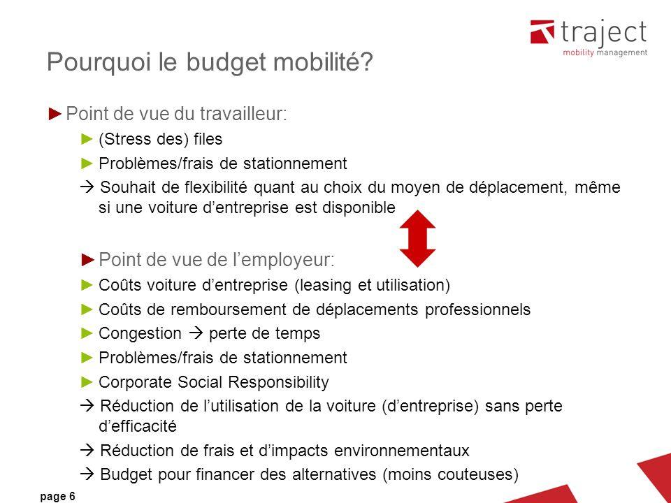 page 6 Pourquoi le budget mobilité.