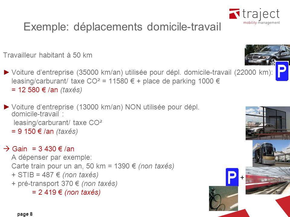 page 8 Exemple: déplacements domicile-travail Travailleur habitant à 50 km Voiture dentreprise (35000 km/an) utilisée pour dépl.