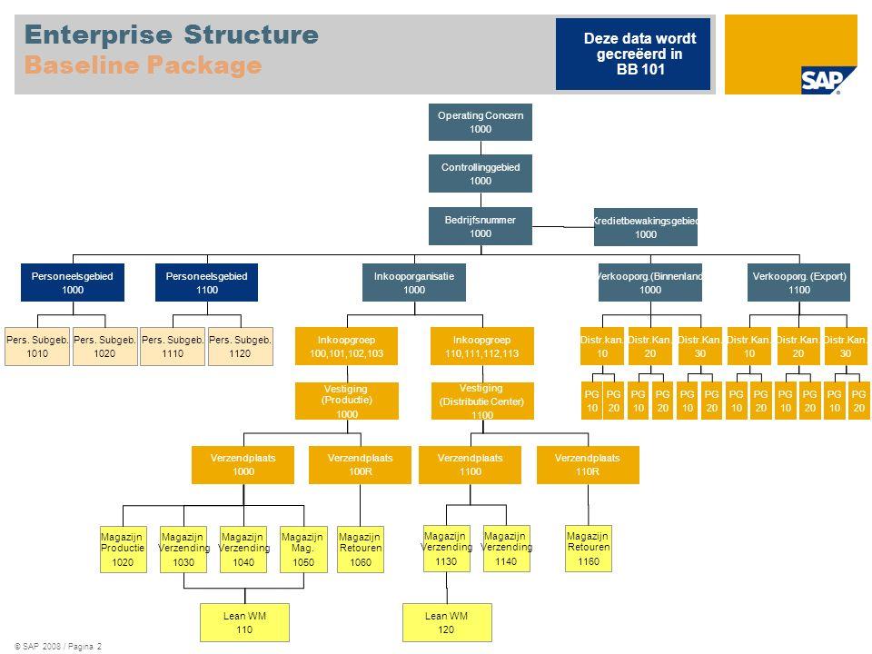 © SAP 2008 / Pagina 2 Enterprise Structure Baseline Package Controllinggebied 1000 Deze data wordt gecreëerd in BB 101 Operating Concern 1000 Bedrijfs