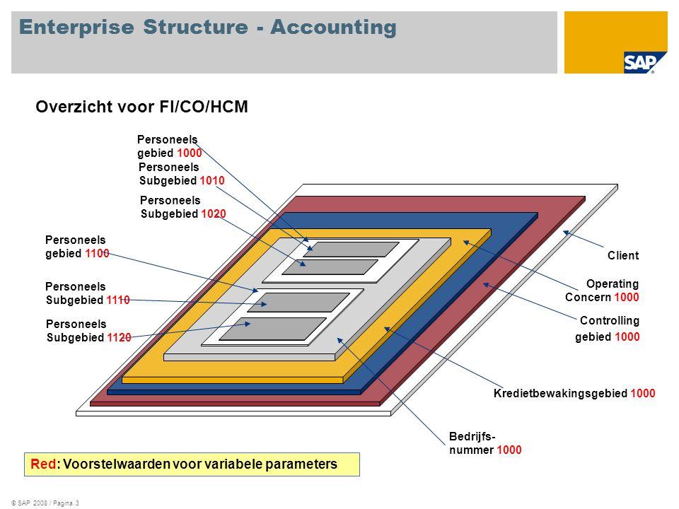 © SAP 2008 / Pagina 3 Enterprise Structure - Accounting Client Controlling gebied 1000 Bedrijfs- nummer 1000 Overzicht voor FI/CO/HCM Kredietbewakings