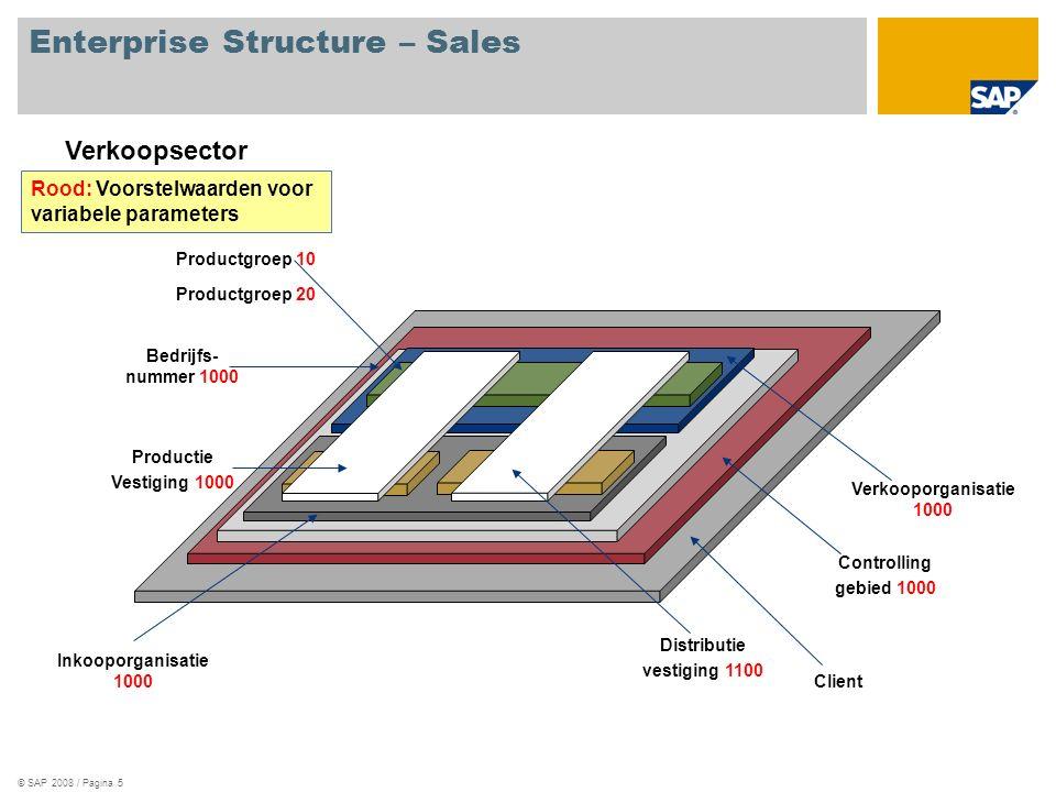 © SAP 2008 / Pagina 5 Enterprise Structure – Sales Verkoopsector Client Controlling gebied 1000 Bedrijfs- nummer 1000 Inkooporganisatie 1000 Verkoopor