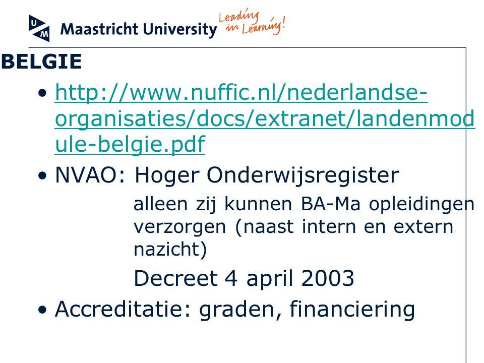 http://www.nuffic.nl/nederlandse- organisaties/docs/extranet/landenmod ule-belgie.pdfhttp://www.nuffic.nl/nederlandse- organisaties/docs/extranet/land