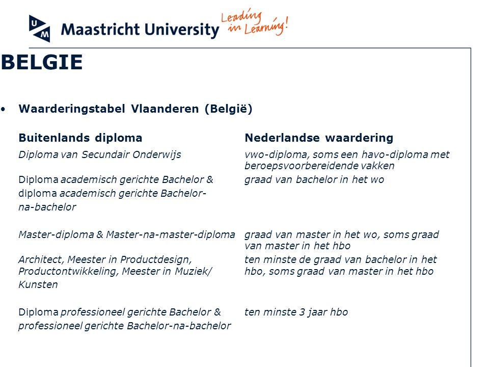 Waarderingstabel Vlaanderen (België) Buitenlands diploma Nederlandse waardering Diploma van Secundair Onderwijs vwo-diploma, soms een havo-diploma met