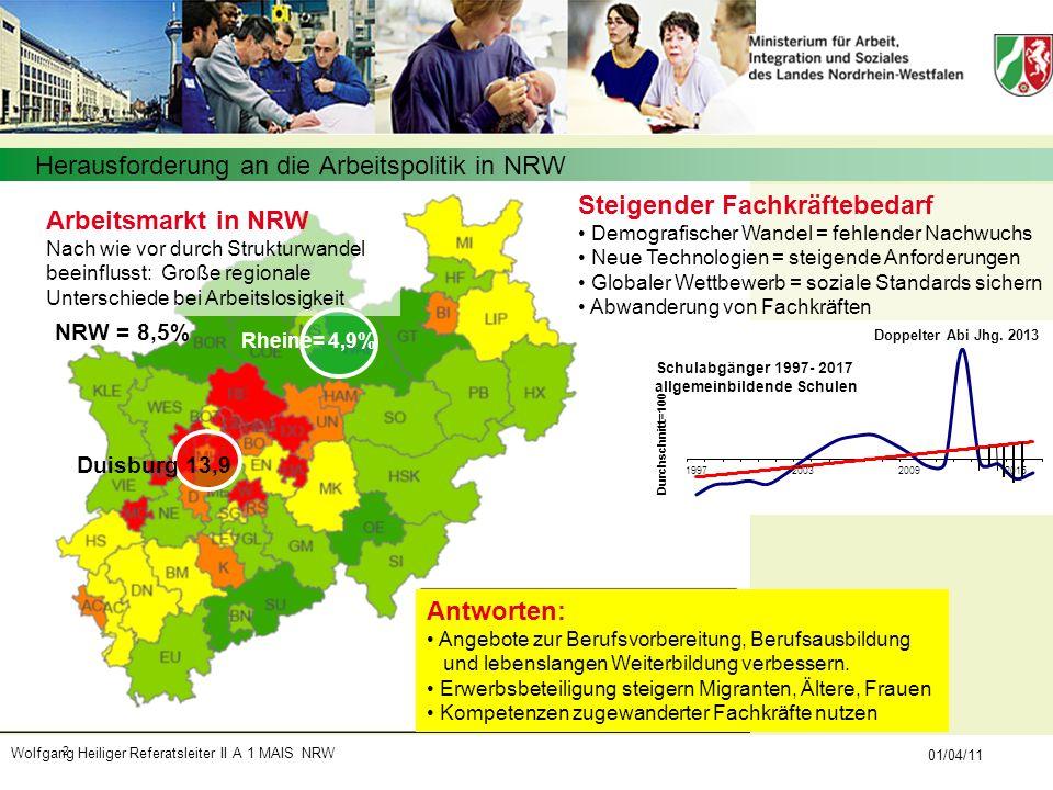 Wolfgang Heiliger Referatsleiter II A 1 MAIS NRW 01/04/11 2 Herausforderung an die Arbeitspolitik in NRW Duisburg 13,9 Steigender Fachkräftebedarf Dem