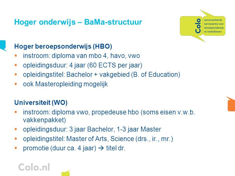 Hoger onderwijs – BaMa-structuur Hoger beroepsonderwijs (HBO) instroom: diploma van mbo 4, havo, vwo opleidingsduur: 4 jaar (60 ECTS per jaar) opleidi