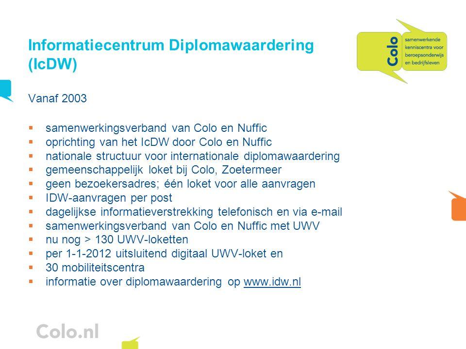 Informatiecentrum Diplomawaardering (IcDW) Vanaf 2003 samenwerkingsverband van Colo en Nuffic oprichting van het IcDW door Colo en Nuffic nationale st