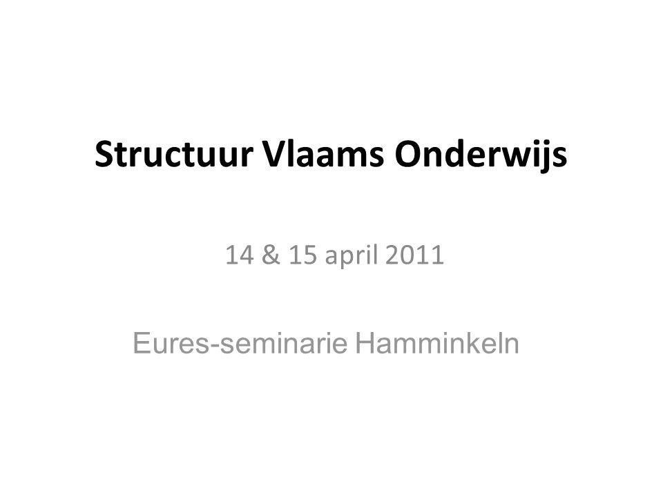Structuur Vlaams Onderwijs 14 & 15 april 2011 Eures-seminarie Hamminkeln