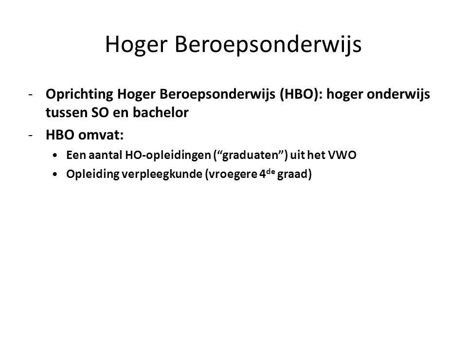 Hoger Beroepsonderwijs -Oprichting Hoger Beroepsonderwijs (HBO): hoger onderwijs tussen SO en bachelor -HBO omvat: Een aantal HO-opleidingen (graduate