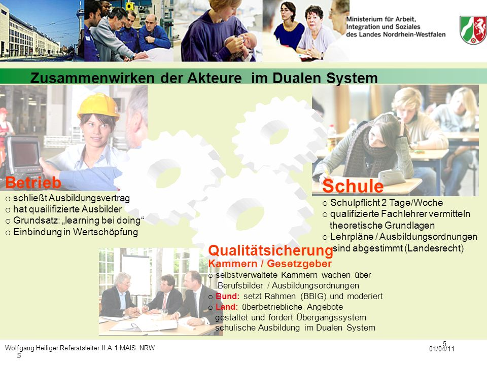 Richtlijn 2005/36/EG Dienstverlening: Titel II Artikel 5 (1): 1.