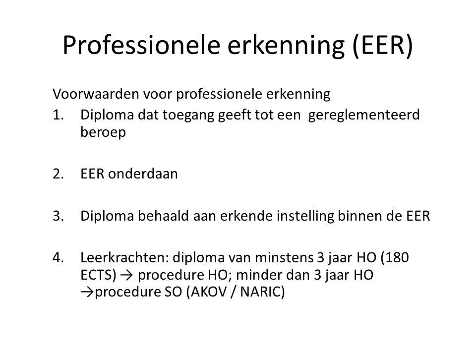 Professionele erkenning (EER) Voorwaarden voor professionele erkenning 1.Diploma dat toegang geeft tot een gereglementeerd beroep 2.EER onderdaan 3.Di