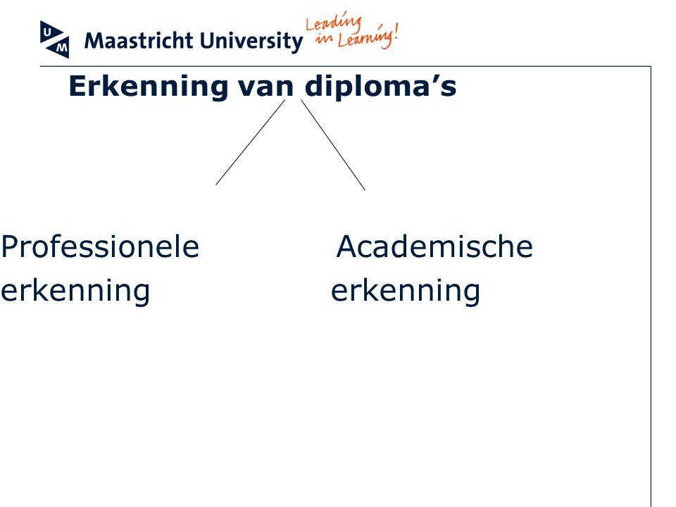 Erkenning van diplomas Professionele Academische erkenning