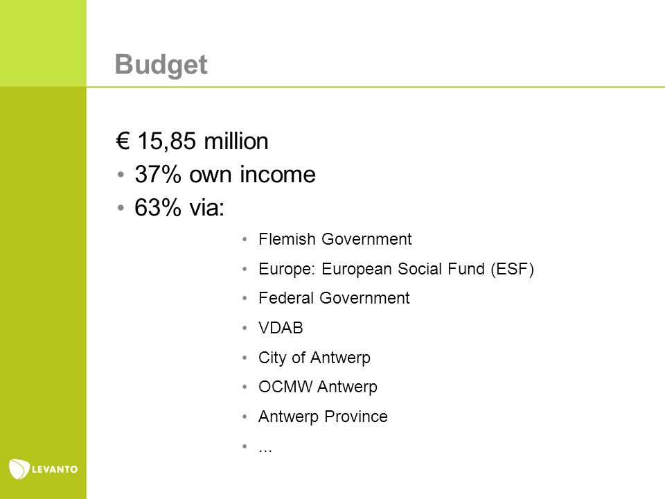 Budget 15,85 million 37% own income 63% via: Flemish Government Europe: European Social Fund (ESF) Federal Government VDAB City of Antwerp OCMW Antwer