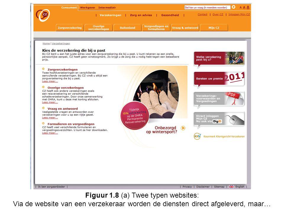 Figuur 1.8 (a) Twee typen websites: Via de website van een verzekeraar worden de diensten direct afgeleverd, maar…