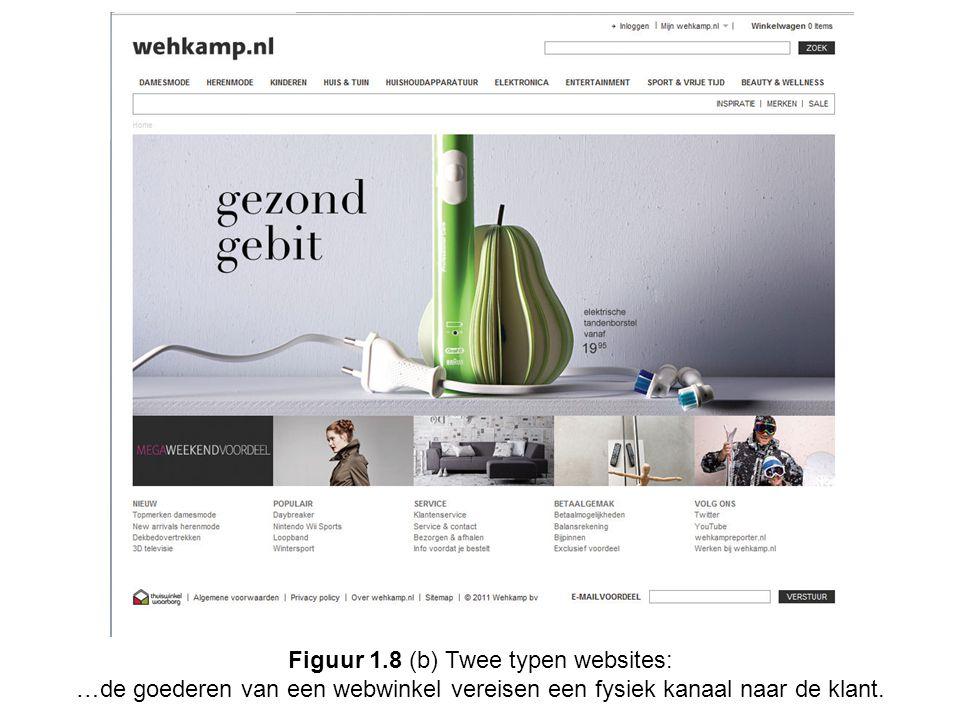 Figuur 1.8 (b) Twee typen websites: …de goederen van een webwinkel vereisen een fysiek kanaal naar de klant.