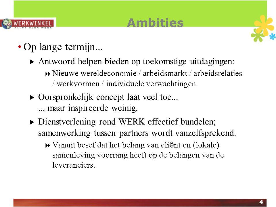 4 Ambities Op lange termijn...