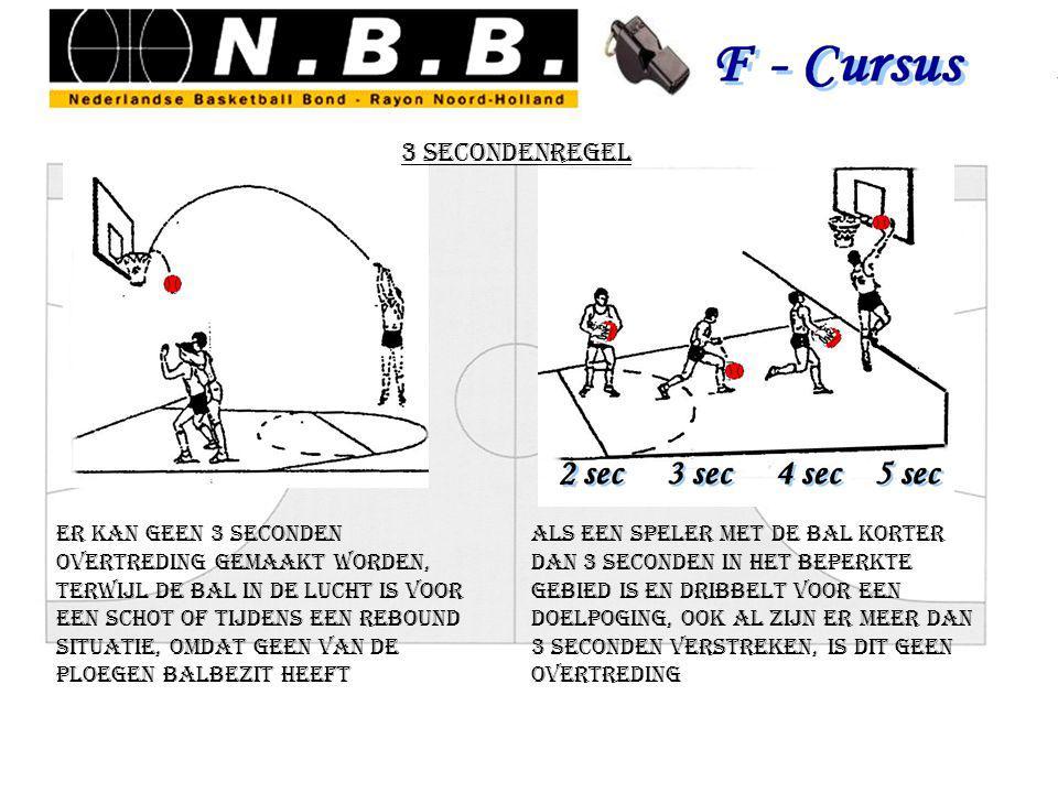 er kan geen 3 seconden overtreding gemaakt worden, terwijl de bal in de lucht is voor een schot of tijdens een rebound situatie, omdat geen van de plo