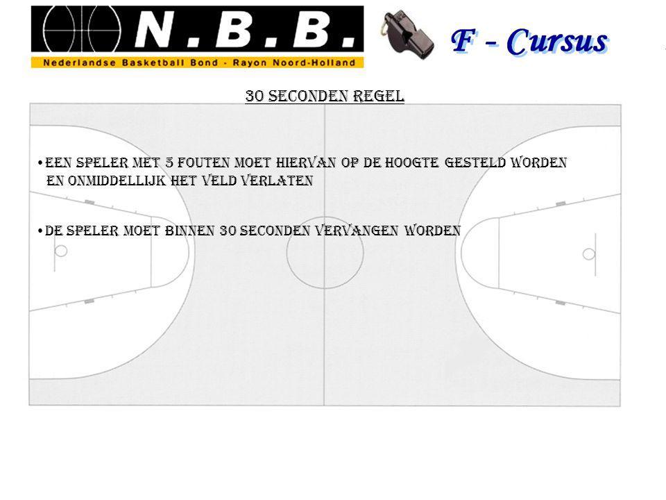 30 seconden regel een speler met 5 fouten moet hiervan op de hoogte gesteld worden en onmiddellijk het veld verlaten de speler moet binnen 30 seconden