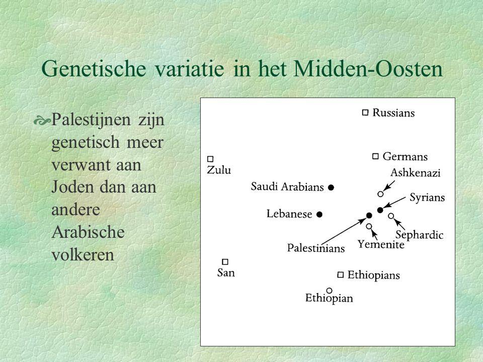 Genetische variatie in het Midden-Oosten  Palestijnen zijn genetisch meer verwant aan Joden dan aan andere Arabische volkeren
