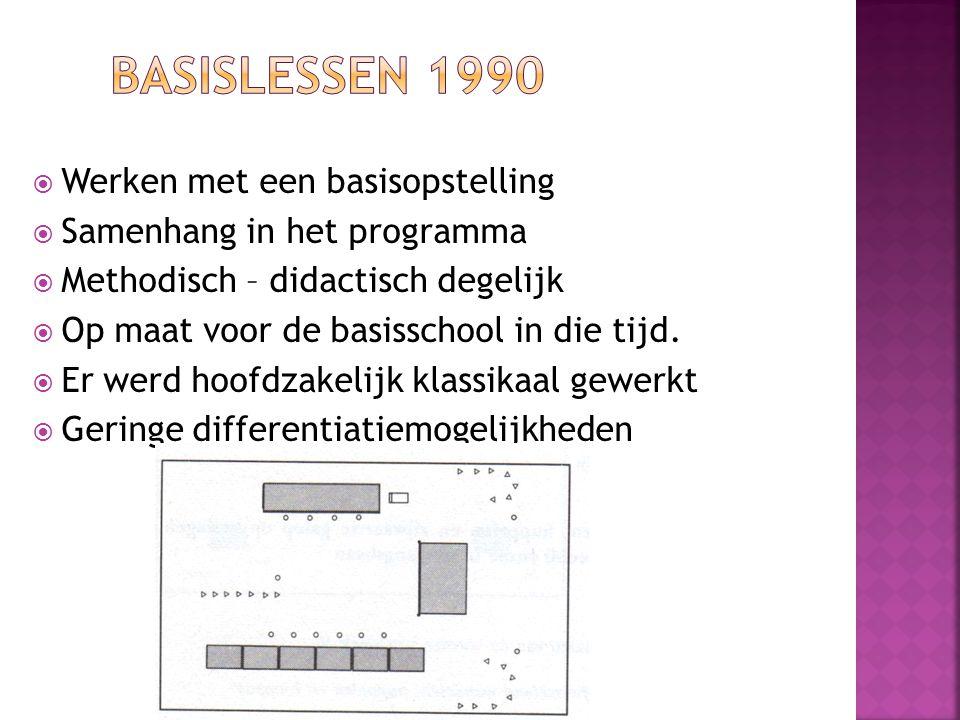  Werken met een basisopstelling  Samenhang in het programma  Methodisch – didactisch degelijk  Op maat voor de basisschool in die tijd.  Er werd