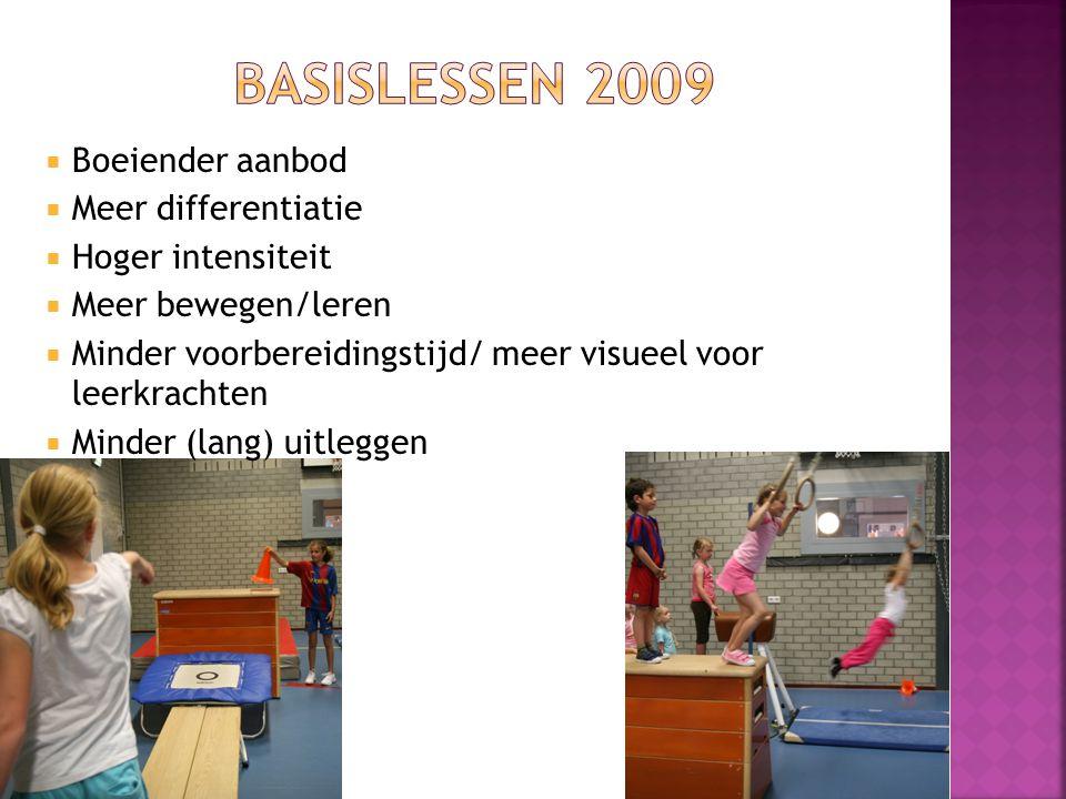  Boeiender aanbod  Meer differentiatie  Hoger intensiteit  Meer bewegen/leren  Minder voorbereidingstijd/ meer visueel voor leerkrachten  Minder