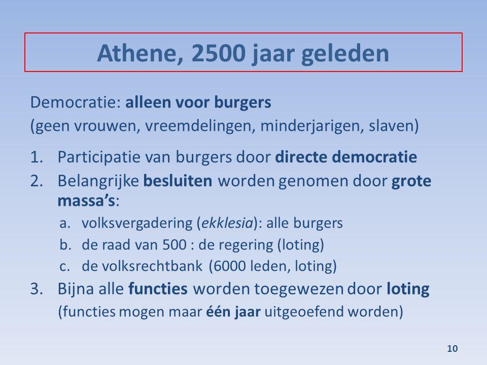 Athene, 2500 jaar geleden Democratie: alleen voor burgers (geen vrouwen, vreemdelingen, minderjarigen, slaven) 1.Participatie van burgers door directe