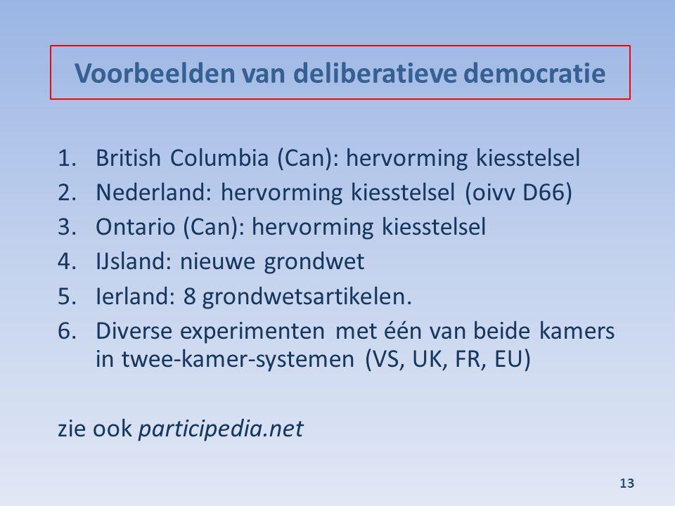 Voorbeelden van deliberatieve democratie 1.British Columbia (Can): hervorming kiesstelsel 2.Nederland: hervorming kiesstelsel (oivv D66) 3.Ontario (Ca