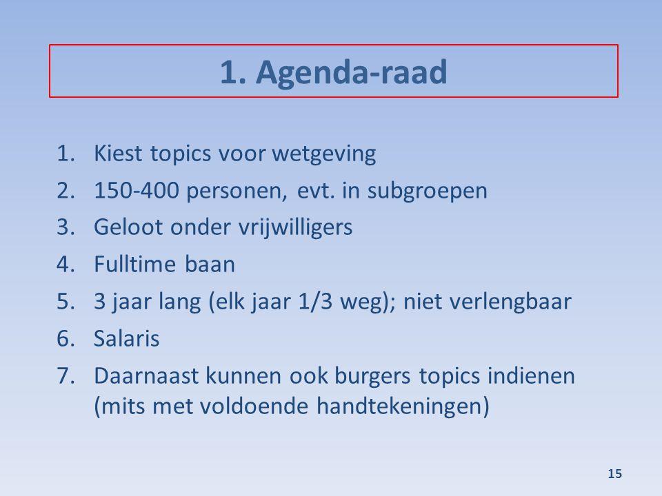1. Agenda-raad 1.Kiest topics voor wetgeving 2.150-400 personen, evt. in subgroepen 3.Geloot onder vrijwilligers 4.Fulltime baan 5.3 jaar lang (elk ja