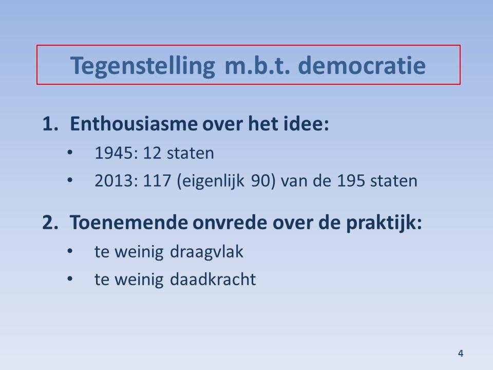 Tegenstelling m.b.t. democratie 1.Enthousiasme over het idee: 1945: 12 staten 2013: 117 (eigenlijk 90) van de 195 staten 2.Toenemende onvrede over de