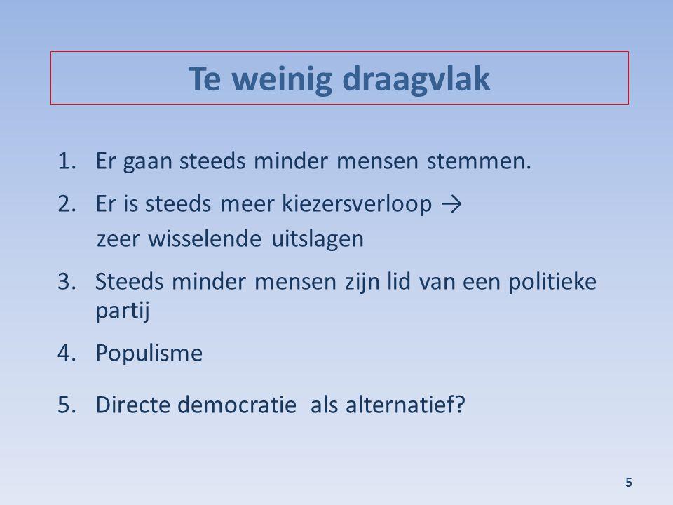 Het effect van ook zelf regeren 1.Grondbeginsel van democratie is vrijheid, verbonden met het nemen van verantwoordelijkheid.